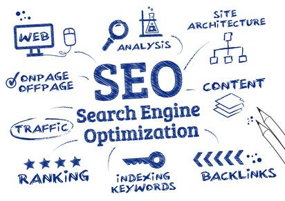 Websiteerstellung und Suchmaschinenoptimierung (SEO)